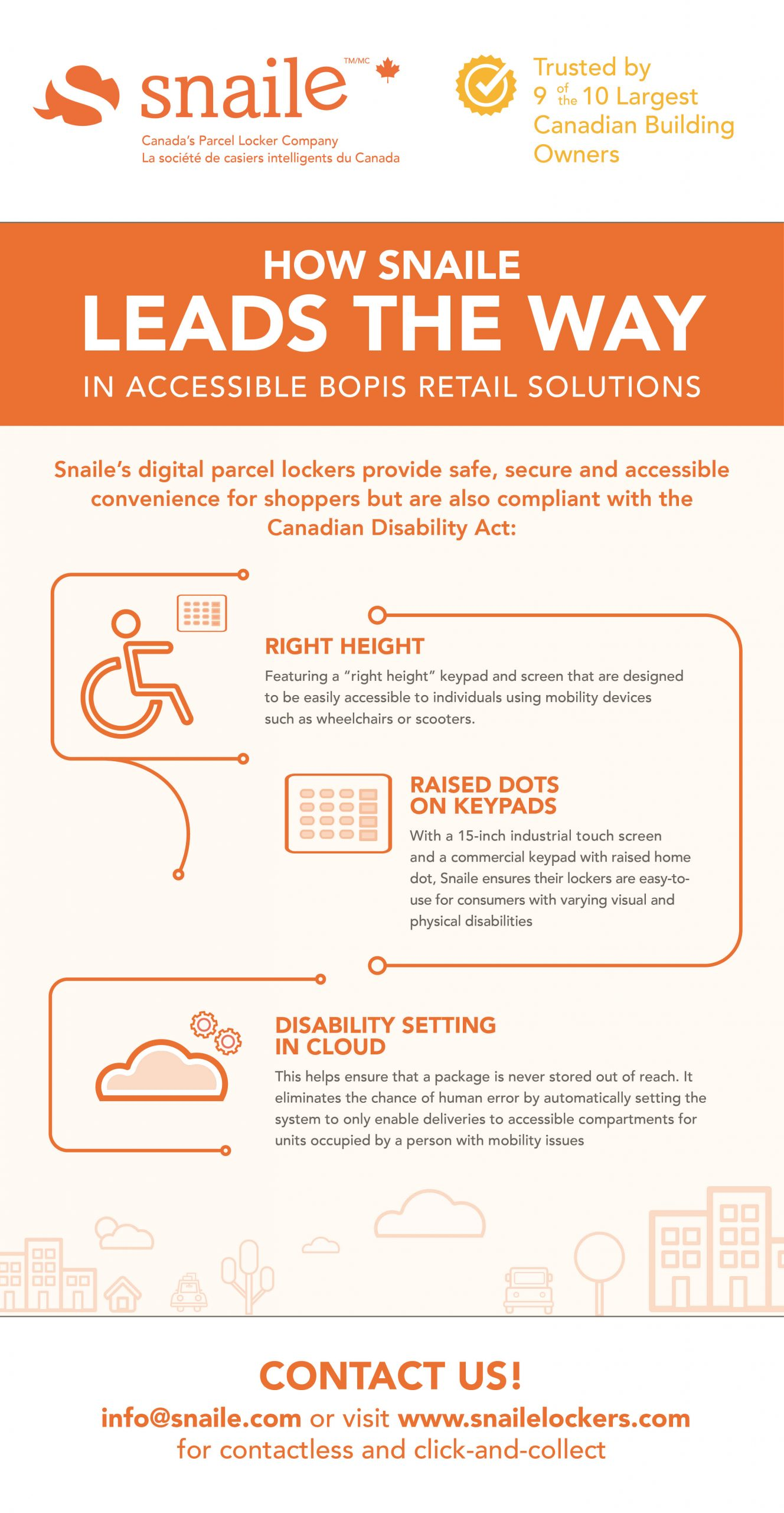 BOPIS Ecommerce solutions